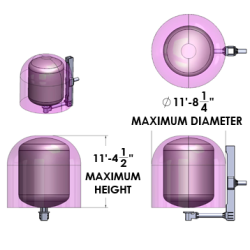 Rotational Molding Process